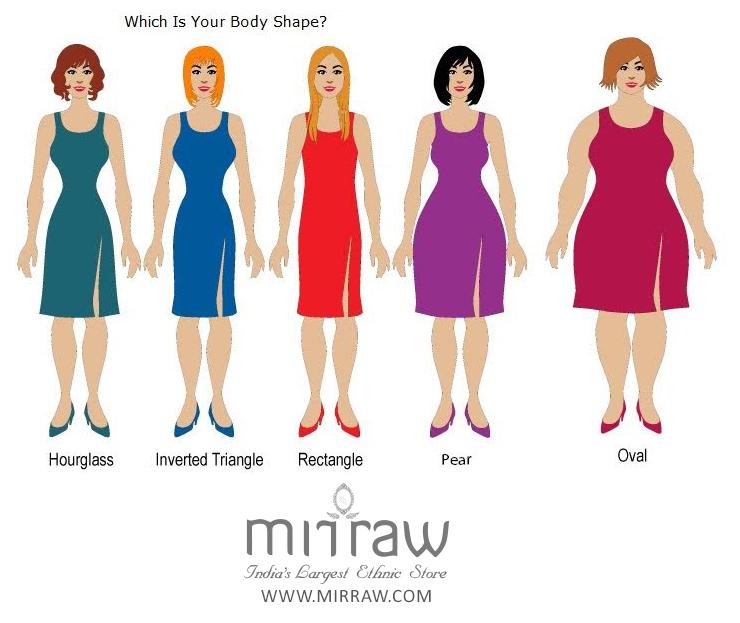 Одежда Для Женщин Груша